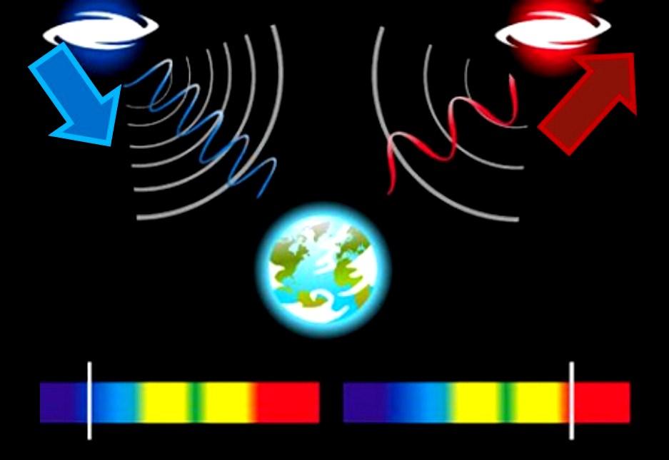 تأثير دوبلر ما هو ؟ وما علاقته بعلم الفلك ؟