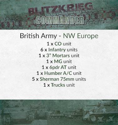 British, NW Europe