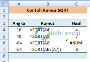 sqrt function in excel