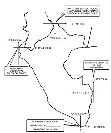 Compartiendo Conocimientos Localizacion Y Caracteristicas Del Medio Geografico Peruano