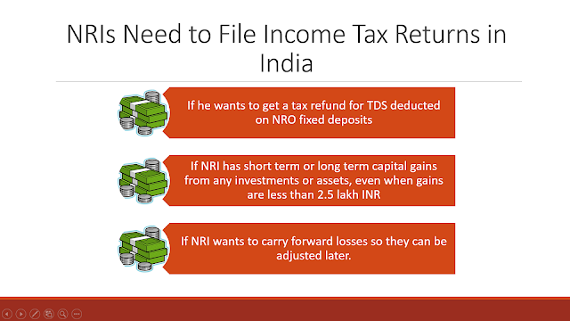 Is it mandatory to file income tax returns for NRIs
