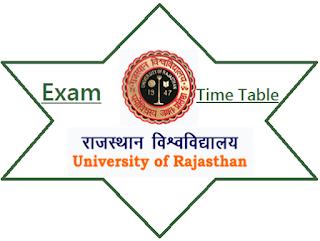 Uniraj Exam Time Table 2020