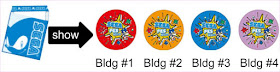 Each building has a different-color badge.