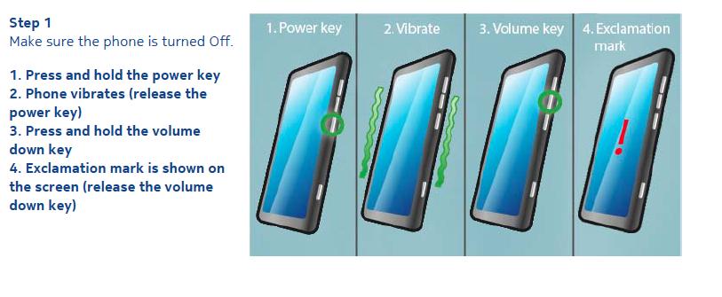 how hard reset windows phone