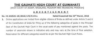 GHC Grade IV Syllabus & Previous Question Papers Download Guwahati Computer Asst