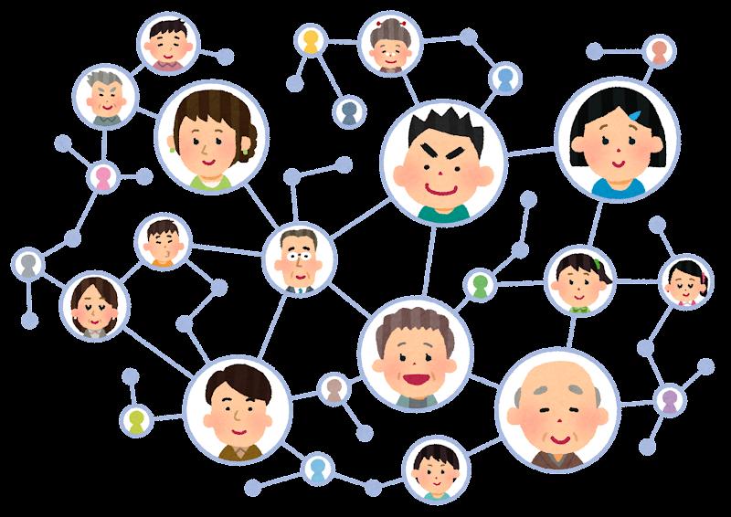 ネットワークで繋がる人々のイラスト かわいいフリー素材集 いらすとや