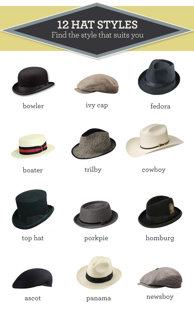 Hats can tell us a lot about people: what they do for a living, what team Discover More Results · Easy to Use · Find Quick Results · Find Related Results Now.