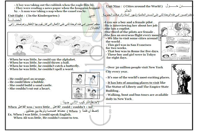 كيفية كتابة خطاب باللغة الإنجليزية للصف السادس الابتدائي