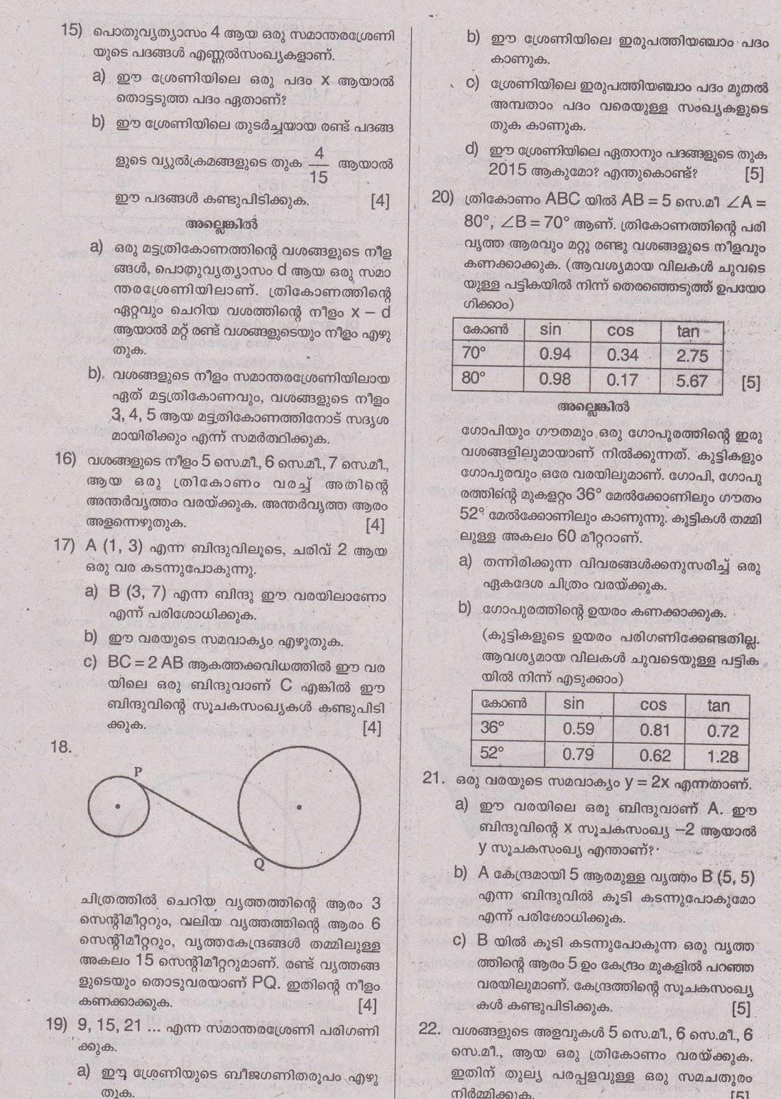 SSLC Question Paper: Sslc Model Question Paper 2015
