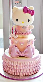 Gambar Kue Hello Kitty yang Lucu 8