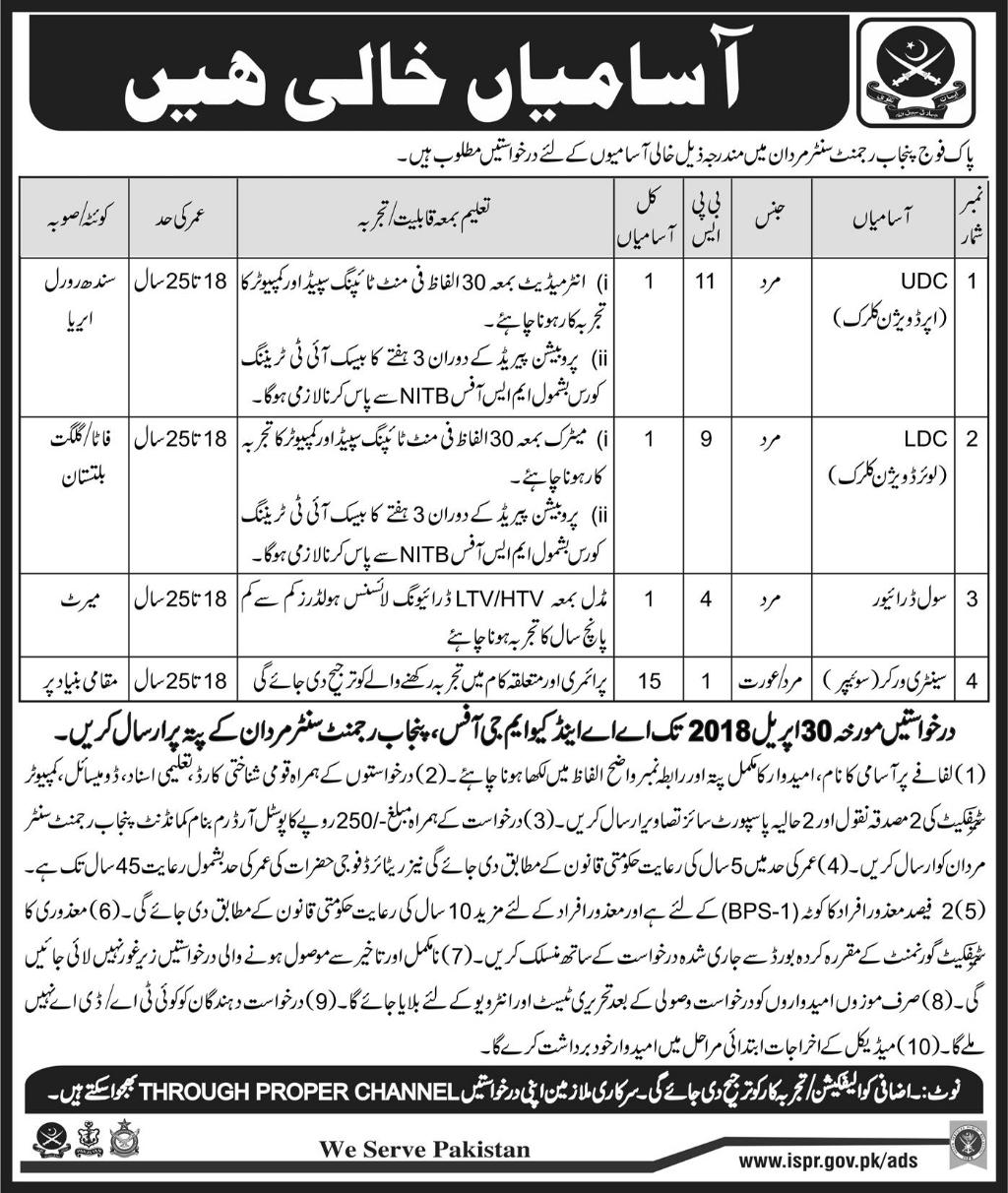 Jobs In Pakistan Army Punjab Regiment Center Mardan 2018 for 18 Posts