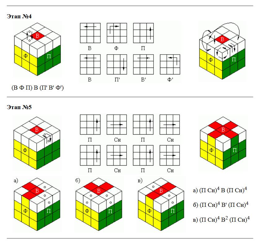 Что за слово на картинке кубик поле небоскреб бассейнов