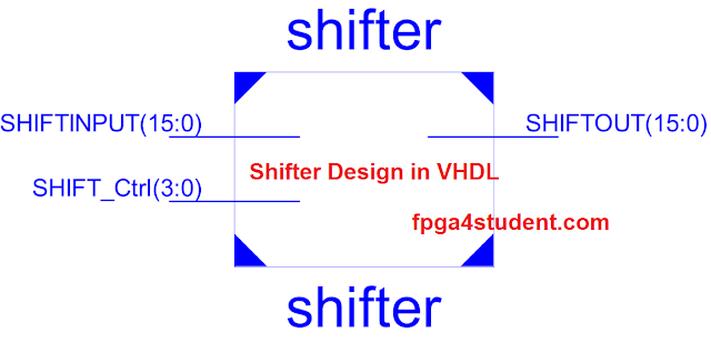 VHDL code for Shifter