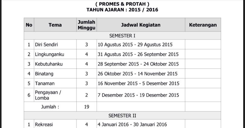 Contoh Program Tahunan PAUD TK RA KB Kurikulum 2013