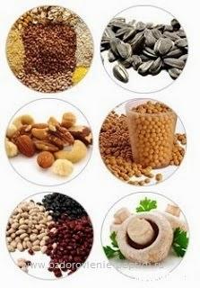 Неполноценные белки