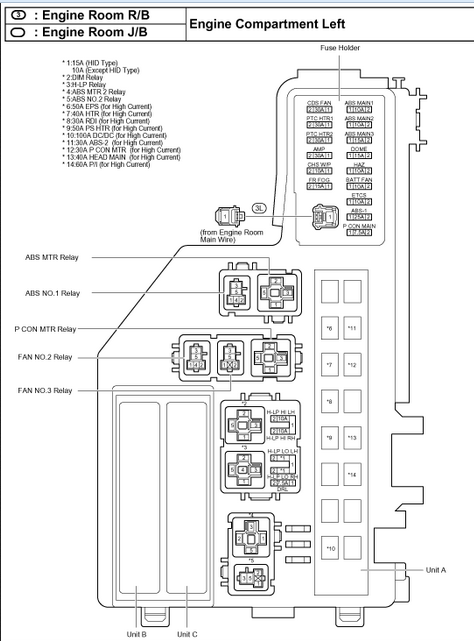 toyota prius fuse box diagram location