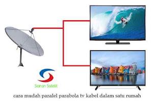 cara-mudah-paralel-parabola-tv-kabel-dalam-satu-rumah