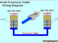 Ethernet Cable Wire Diagram