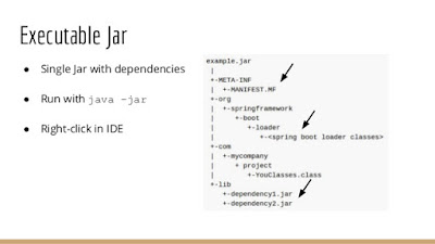 best Spring Boot course for Java web developers