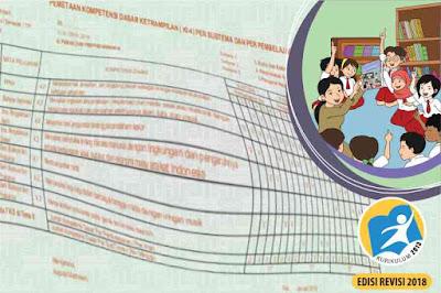 Pemetaan KD Kelas 5