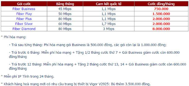 Lắp Mạng Internet FPT Phường Phú Tài 3