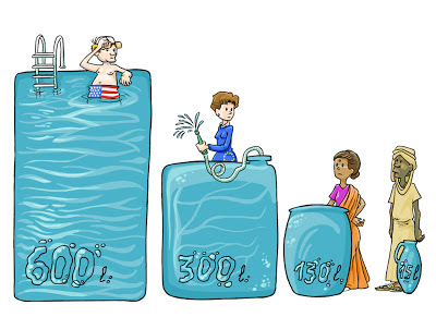 Consumo real de agua