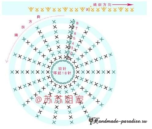 Часы с кукушкой крючком. Схемы вязания (2)