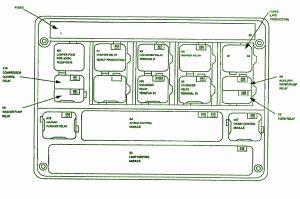 BMW       Fuse       Box       Diagram        Fuse       Box       BMW    1993 540i    Diagram