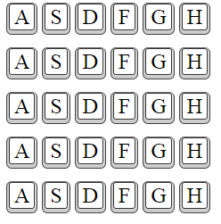 How To Add Beautiful Keyboard Keys Effect In Blogger Post