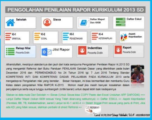 Aplikasi Pengolahan Penilaian Rapor Kurikulum 2013