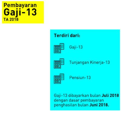 jumlah gaji 13 tahun 2018