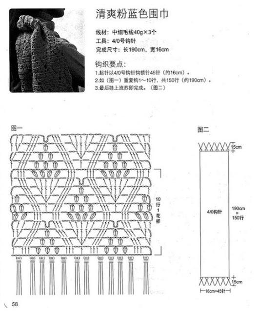 Patrón Crochet Bufanda Ramas