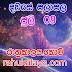 රාහු කාලය | ලග්න පලාපල 2020 | Rahu Kalaya 2020 |2020-07-09