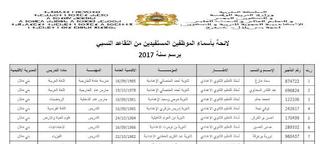 جهة بني ملال خنيفرة:لائحة بأسماء الموظفين المستفيدين من التقاعد النسبي برسم سنة 2017