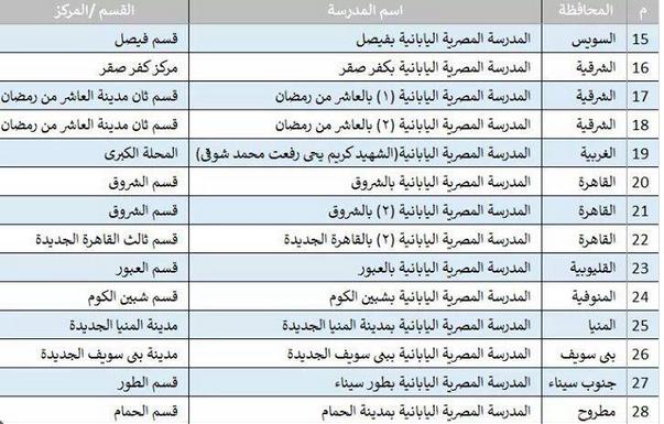 أماكن المدارس المصرية اليابانية بجمهورية مصر العربية
