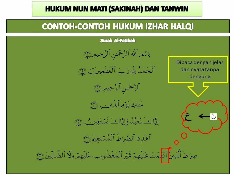 Mencari Hidayah Allah Contoh Contoh Izhar Halqi Surah Al Fatihah