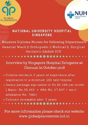 Staff Nurse Vacancy in National University Hospital, Singapore