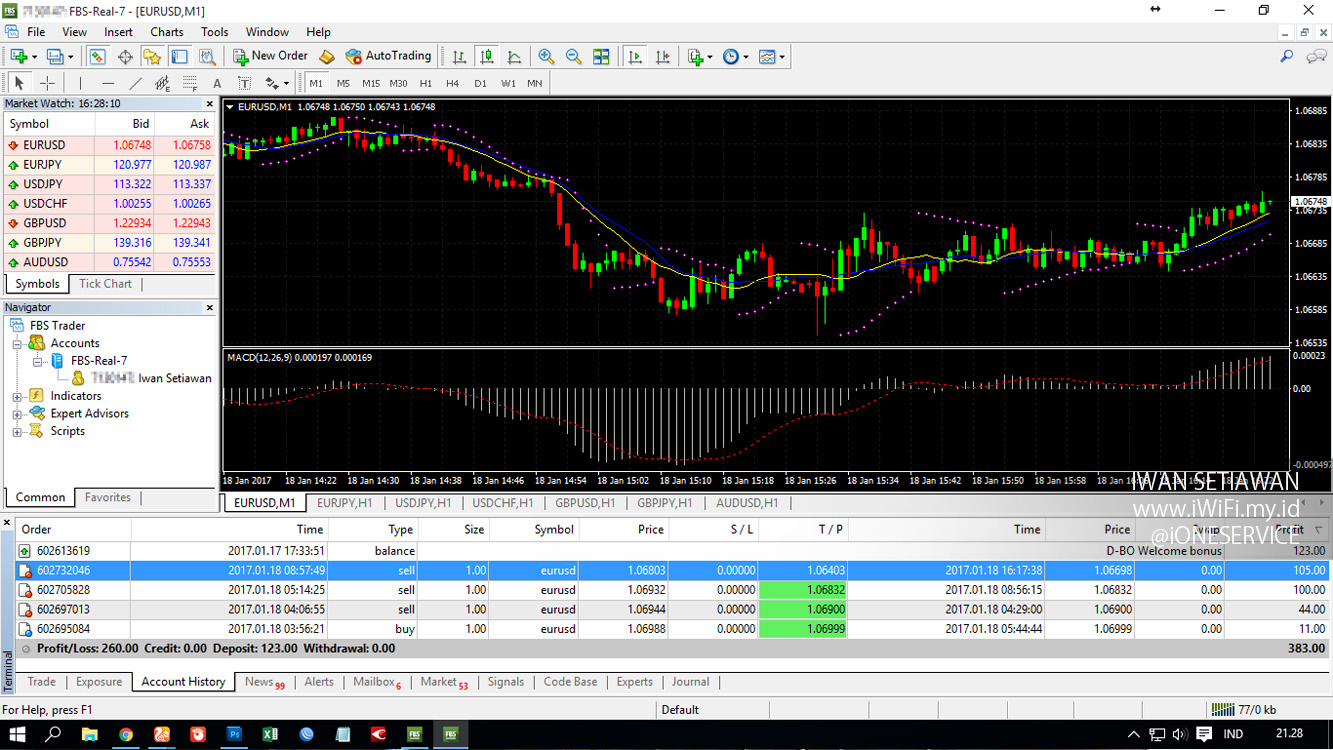 Fbs forex trading