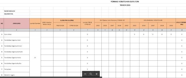 Format Analisa Beban Kerja Sekolah (ABK)