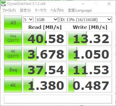 ポータブック上での「Sandisk Ultra Fit」の速度測定結果
