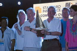 http://asianyachting.com/news/SubicVerdeRaceCup/Subic_Bay_Cup_AY_Race_Report_4.htm