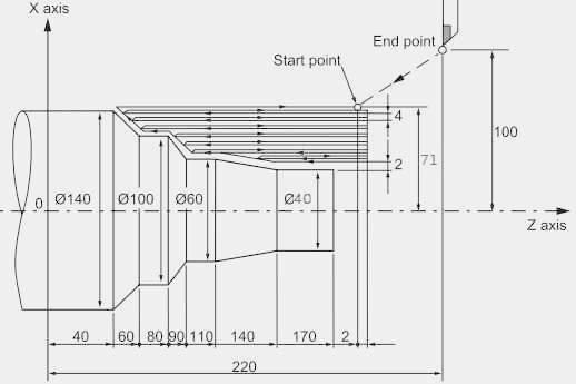 cnc programming examples slot milling programming tutorials
