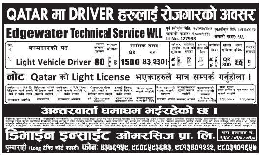 Jobs in Qatar for Nepali, Salary Rs 43,230