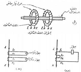 محول التيار ring type