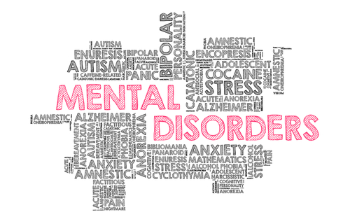 What are Factitious Disorders?