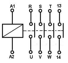 PengendaIi Instalasi Tenaga Listrik #: MAGNETIC CONTACTOR