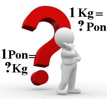 Ukuran satuan dalam Matematika terdapat bermacam-macam jenisnya menyerupai satuan luas  1 Pon Berapa Kg? Berikut Jawaban Sekompleksnya