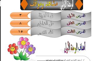 مذكرة شرح وتدريبات اللغة العربيه للصف الثاني الابتدائي الفصل الدراسي الاول 2019