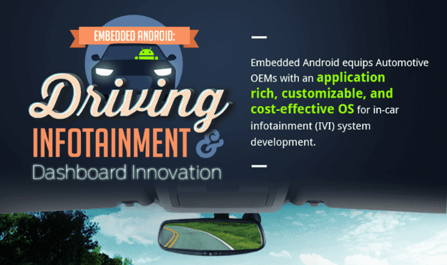 Embedded Android: Driving Infotainment And Dashboard Innovation