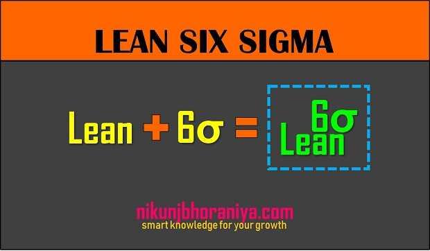 Lean Six Sigma | Types of Belts in Lean Six Sigma